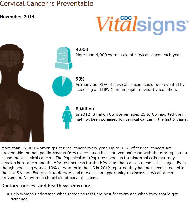 CDC Vital Signs