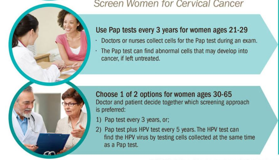 screen women for cervical cancer